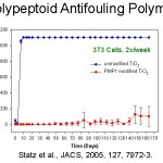6 polypeptoid antifouling polymers