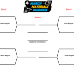 March Material Madness 2018 Wide